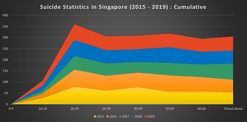 Stats cumulative no table.png