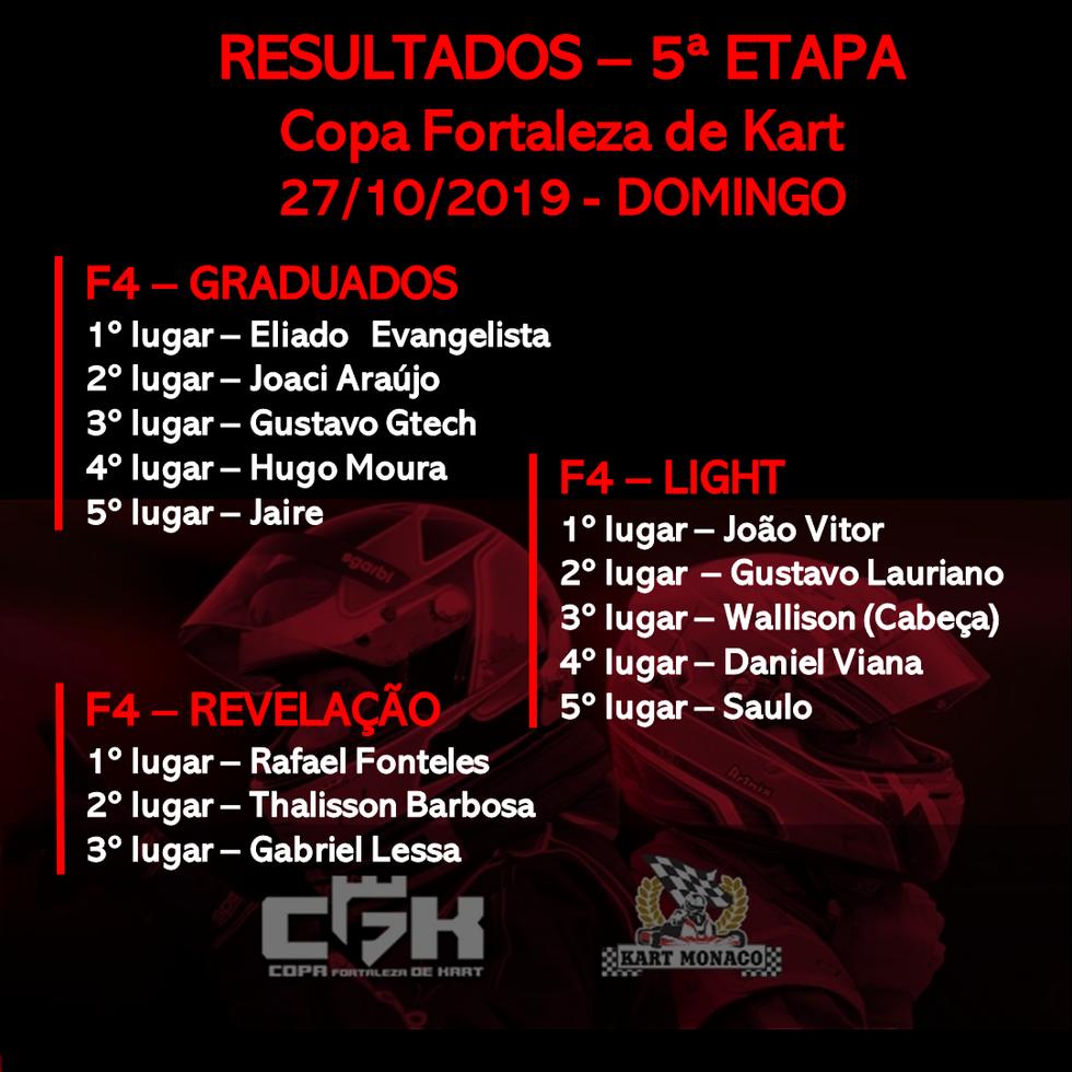 13-10-2019 Copa Fortaleza de Kart Indoor