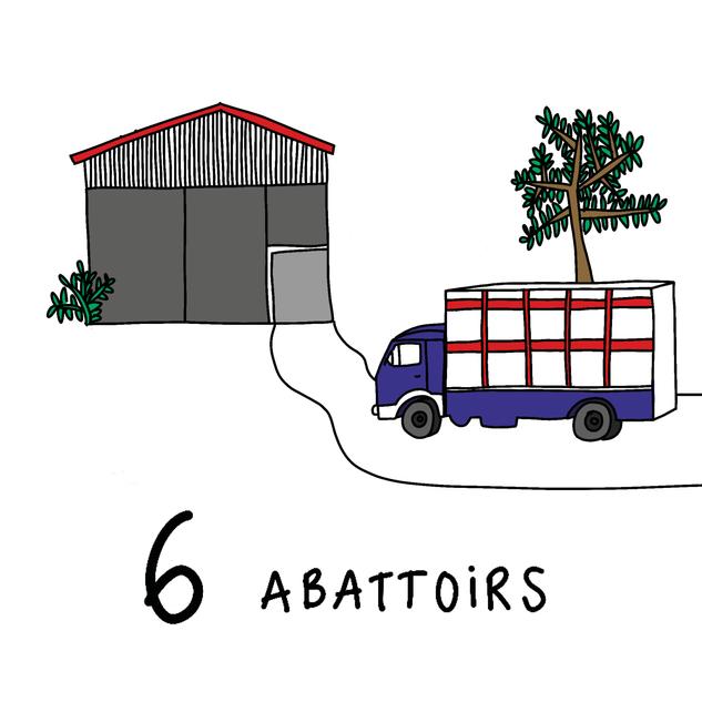 Abattoirs