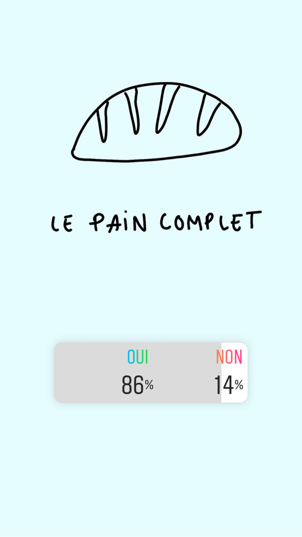 pain complet