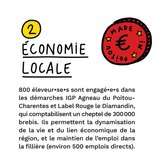 économie locale