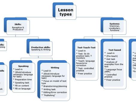 Anarchic Lesson Planning vs. The Frameworks (Part 2)