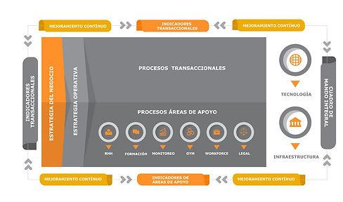 Teleaccion-Modelo-gestion-1500x886.jpg