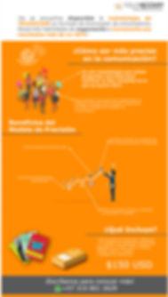 infografia_modelo_de_precisión_coaching.