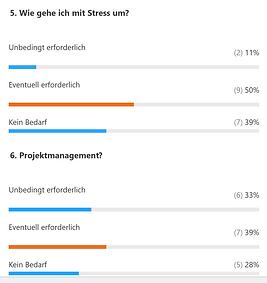 Umfragewerte zur Sitzung Vereinsherz!