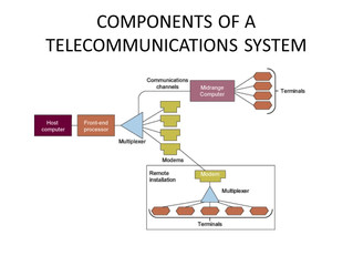Components of Telecommunication Systems