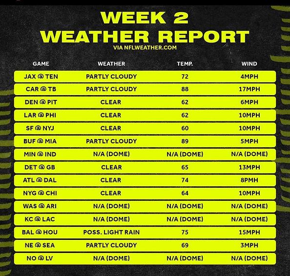 NFL week 2 report.jpg