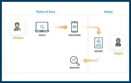 Active Patient Engagement_V2.png
