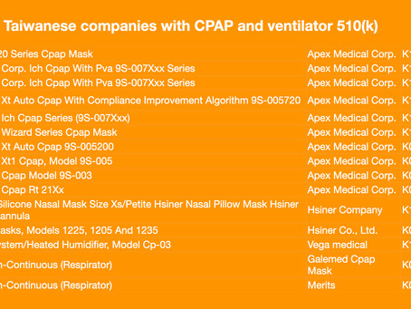 510(k) approved Taiwanese CPAP and Ventilator manufacturers