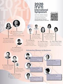ITVTI Symposium 2020