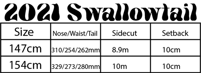 party wave swallow tail sizing.png
