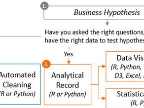 Journey to People Analytics