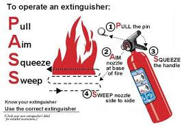 Annual Extinguisher Inspection