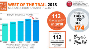 2018 WEST OF THE TRAIL SALES
