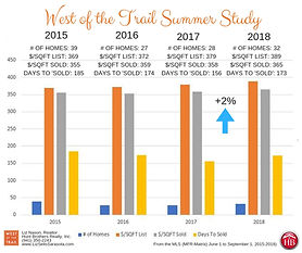 summer sales 2015 to 2018.jpg