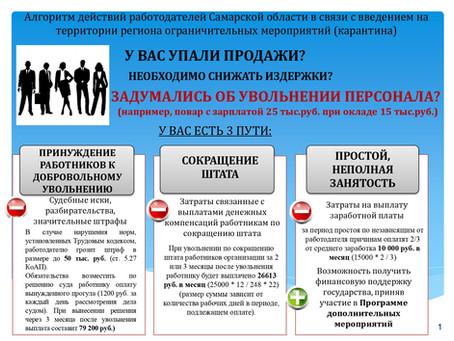 Алгоритм действий работодателя Самарской области в связи с введением ограничительных мер