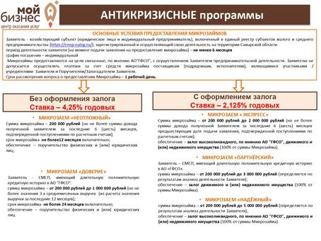 Новые антикризисные программы микрофинансирования