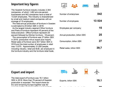 «Стратегии выхода экспортноориентированных компаний  АИРР на рынок Королевства Швеция»