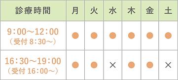 午前の診療時間:9:00〜12:00(受付8:30〜)、午後の診療時間:16:30〜19:00(受付16:00)