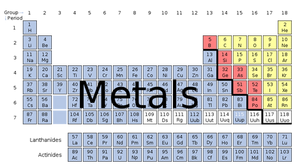 800px-Periodic_table-metals.svg[1]