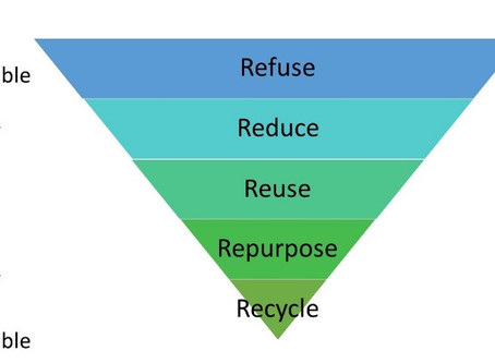 Reduce, Reuse, and Recycle are not enough