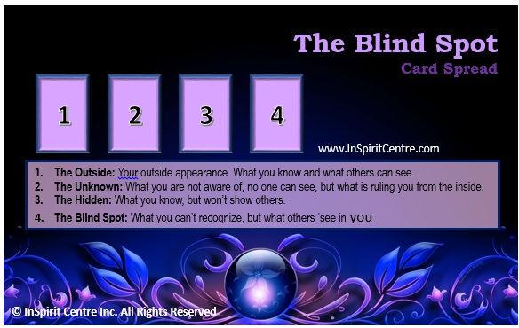 Card Spread - The Blind Spot  - InSpirit