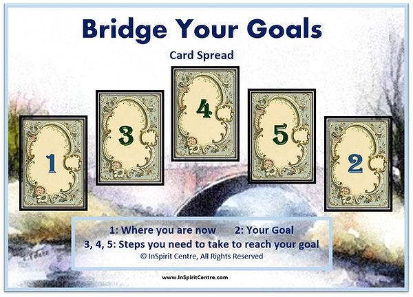 bridge your goals Card Spread - InSpirit