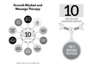 Growth Mindset and Massage Therapy