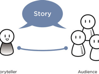 Storytelling en comunicación empresarial