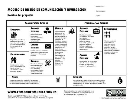 Modelo de generación y diseño de Comunicación y Divulgación
