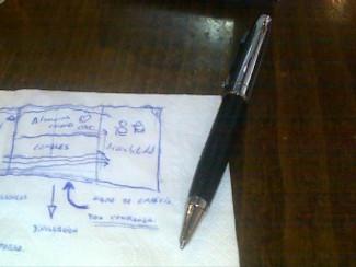 Lo que hay entre la propuesta de valor y el cliente