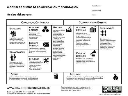 Cuadro modelo de comunicacion y divulgación