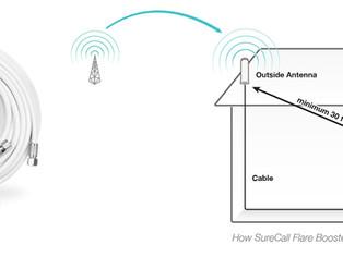 SureCall Flare: equilibrio justo facilidad de instalación y el aumento de potencia