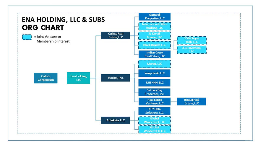 Ena Org Chart - 09-20.jpg