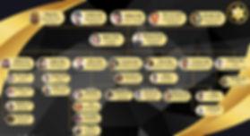 NBA Org ChartV4.jpg