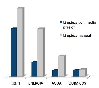 Gráficos de ahorros_EMP (1).png