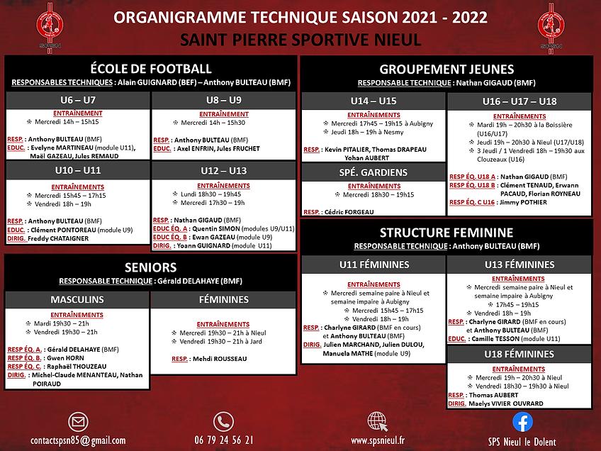 ORGANIGRAMME SPORTIF 2021 2022.png