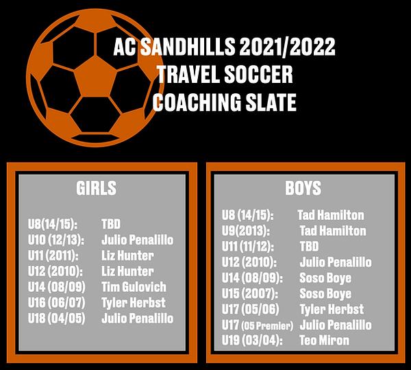 2021_22 Coach