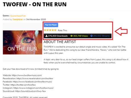 """ON THE RUN"" Surpasses 275k Downloads on Distribute Kings"