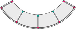 ib-4-section-curved-high