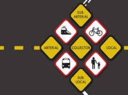 Roads and Traffic
