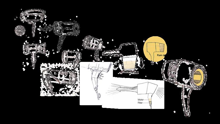 Hiar Dryer Process3.png