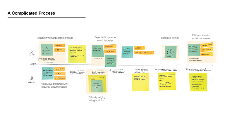 Displacement Process Book2.png