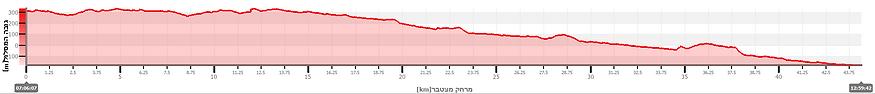 hanania1_graph.PNG