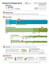 SMART on FHIR CVD Risk Calculator