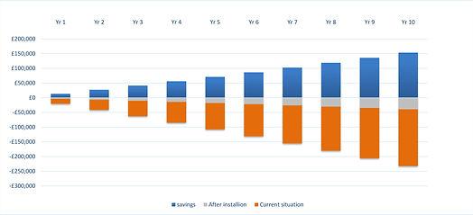 energy control chart.jpg