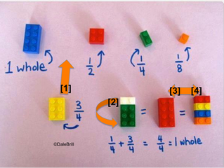 "Flaws in Legos ""Fractions"" Teaching Tool"