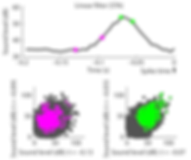LNP_Fig3.png
