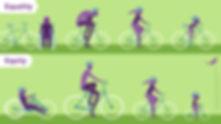 RWJF_bikes_equality_equity_PURPLE.jpg