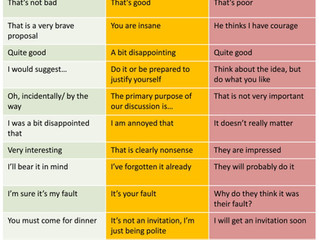What English people REALLY mean